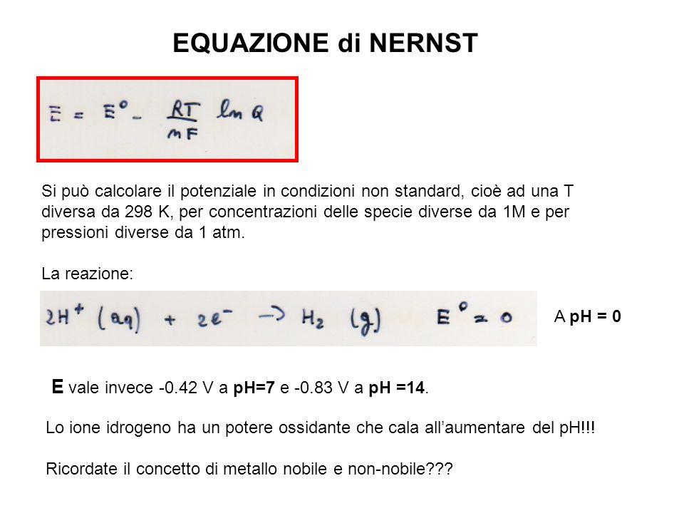 EQUAZIONE di NERNST Si può calcolare il potenziale in condizioni non standard, cioè ad una T diversa da 298 K, per concentrazioni delle specie diverse
