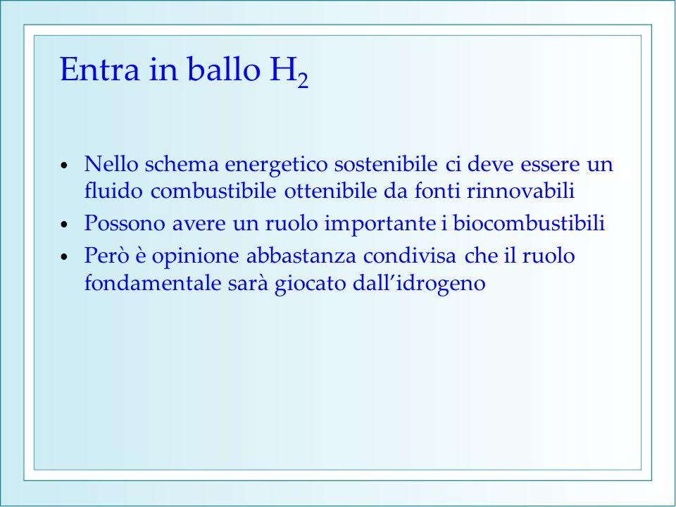 Entra in ballo H 2 Nello schema energetico sostenibile ci deve essere un fluido combustibile ottenibile da fonti rinnovabili Possono avere un ruolo im