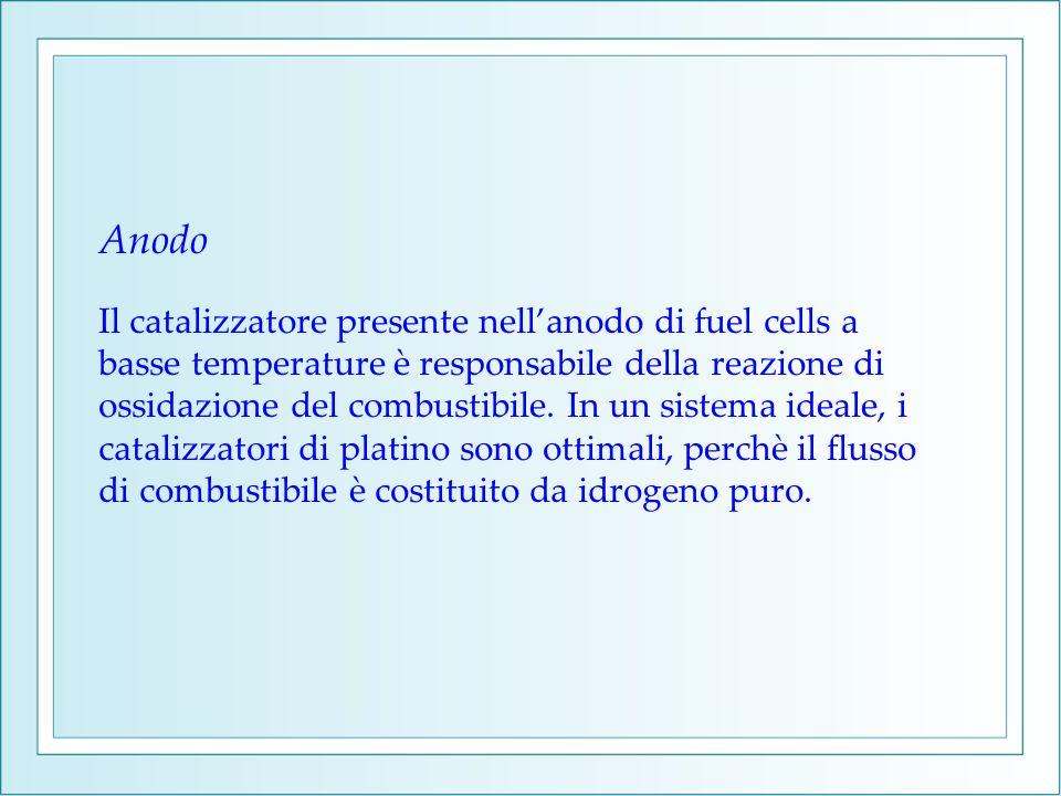 Anodo Il catalizzatore presente nellanodo di fuel cells a basse temperature è responsabile della reazione di ossidazione del combustibile. In un siste