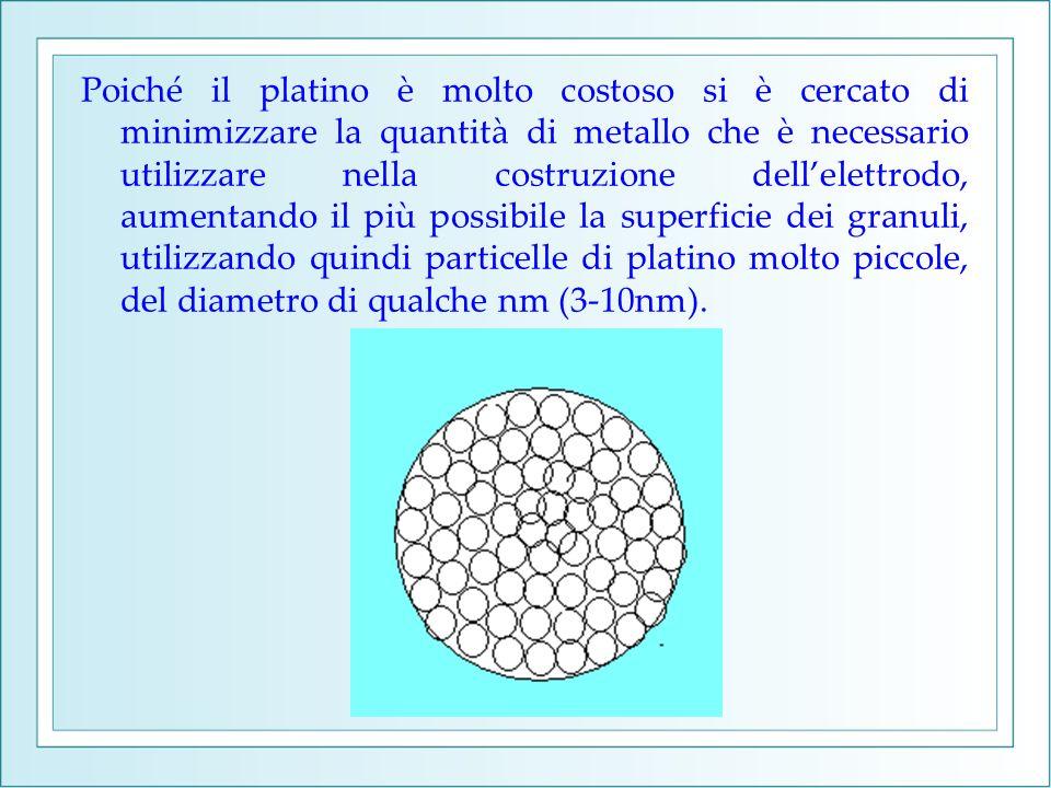 Poiché il platino è molto costoso si è cercato di minimizzare la quantità di metallo che è necessario utilizzare nella costruzione dellelettrodo, aume