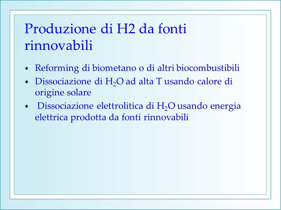 Produzione di H2 da fonti rinnovabili Reforming di biometano o di altri biocombustibili Dissociazione di H 2 O ad alta T usando calore di origine sola