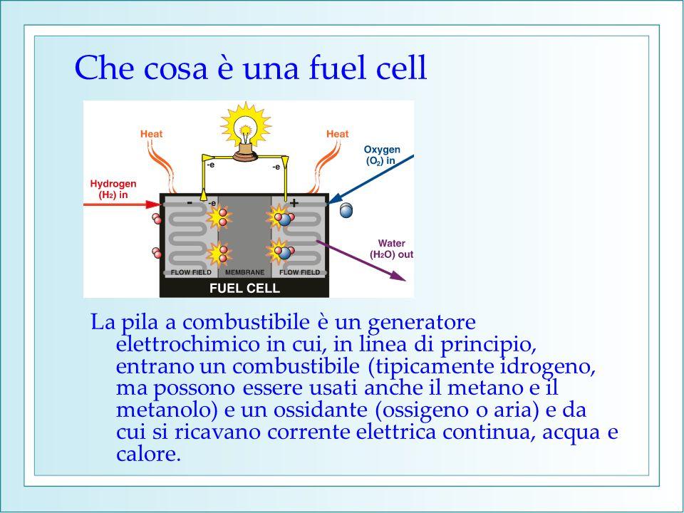 Che cosa è una fuel cell La pila a combustibile è un generatore elettrochimico in cui, in linea di principio, entrano un combustibile (tipicamente idr