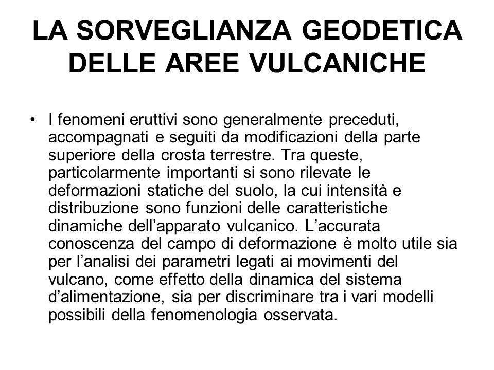 LA SORVEGLIANZA GEODETICA DELLE AREE VULCANICHE I fenomeni eruttivi sono generalmente preceduti, accompagnati e seguiti da modificazioni della parte s