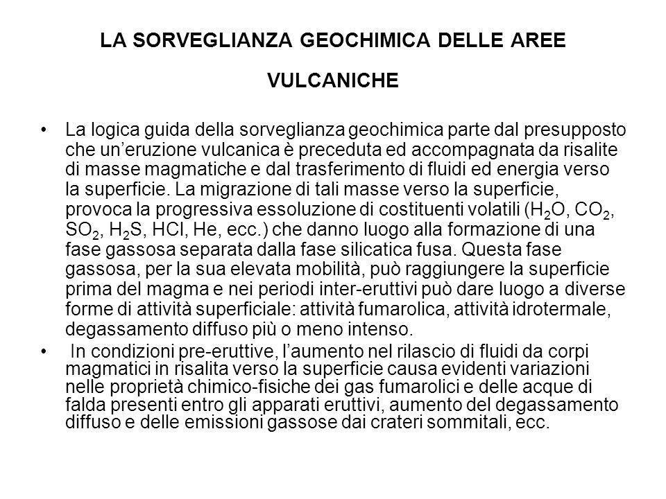LA SORVEGLIANZA GEOCHIMICA DELLE AREE VULCANICHE La logica guida della sorveglianza geochimica parte dal presupposto che uneruzione vulcanica è preced