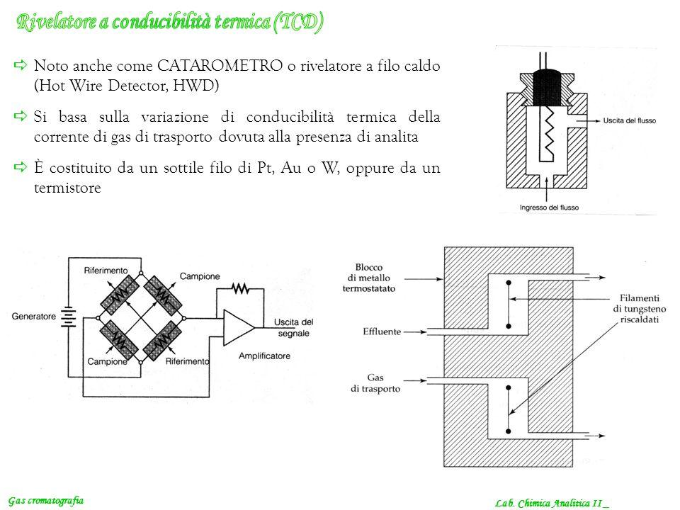 Lab. Chimica Analitica II _ Gas cromatografia Noto anche come CATAROMETRO o rivelatore a filo caldo (Hot Wire Detector, HWD) Si basa sulla variazione