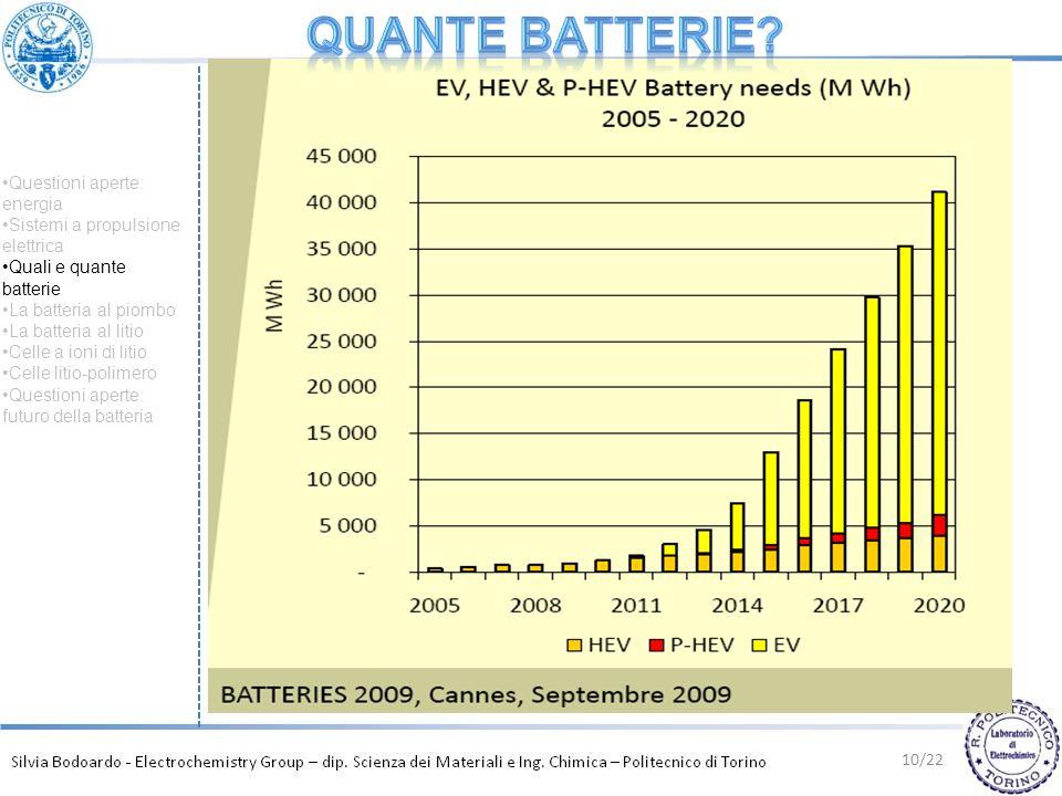 10/22 Questioni aperte: energia Sistemi a propulsione elettrica Quali e quante batterie La batteria al piombo La batteria al litio Celle a ioni di lit