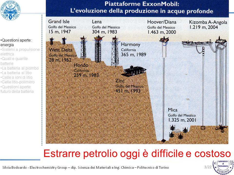 Estrarre petrolio oggi è difficile e costoso 3/22 Questioni aperte: energia Sistemi a propulsione elettrica Quali e quante batterie La batteria al pio