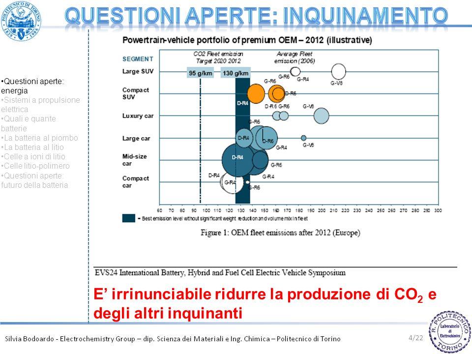 E irrinunciabile ridurre la produzione di CO 2 e degli altri inquinanti 4/22 Questioni aperte: energia Sistemi a propulsione elettrica Quali e quante