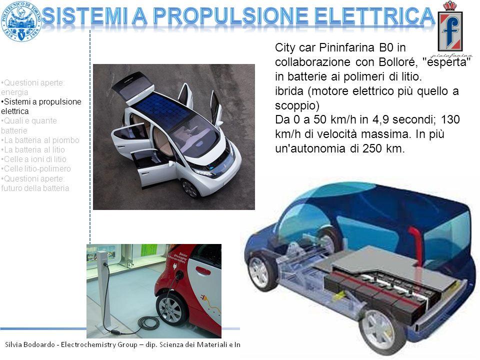 8 City car Pininfarina B0 in collaborazione con Bolloré,