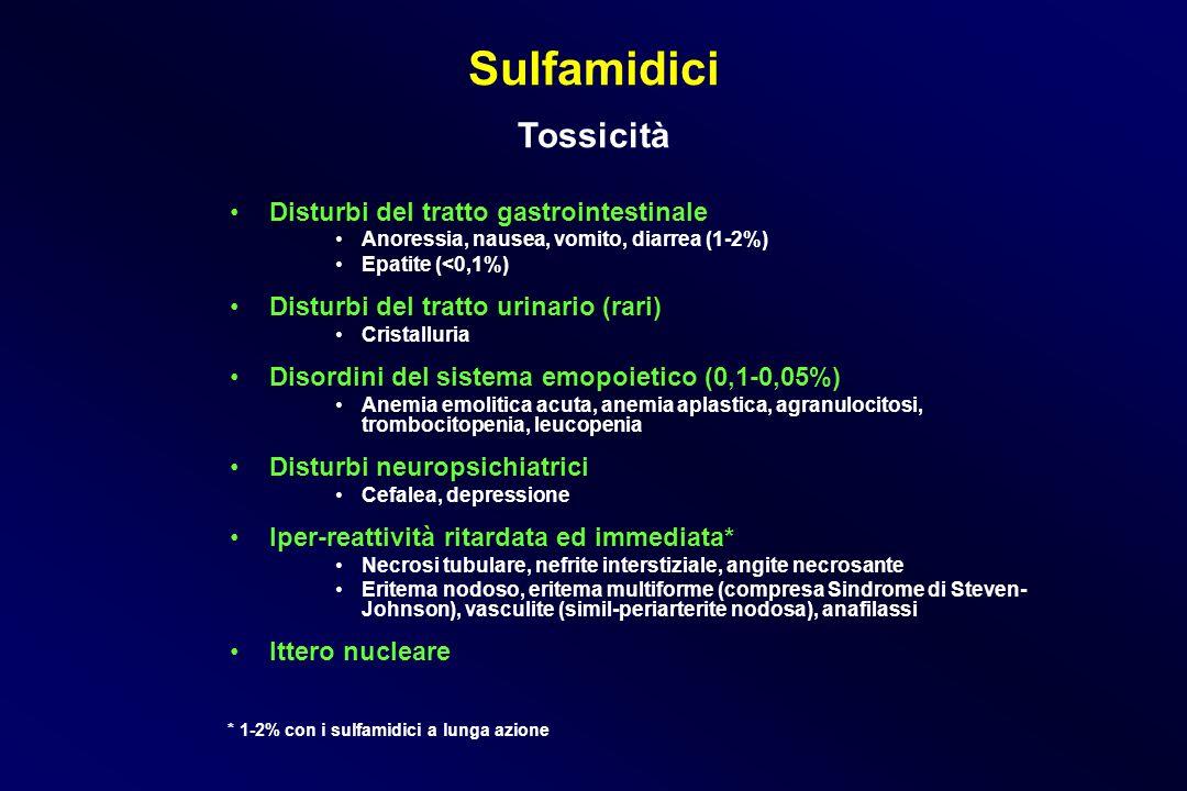 Sulfamidici Tossicità Disturbi del tratto gastrointestinale Anoressia, nausea, vomito, diarrea (1-2%) Epatite (<0,1%) Disturbi del tratto urinario (ra