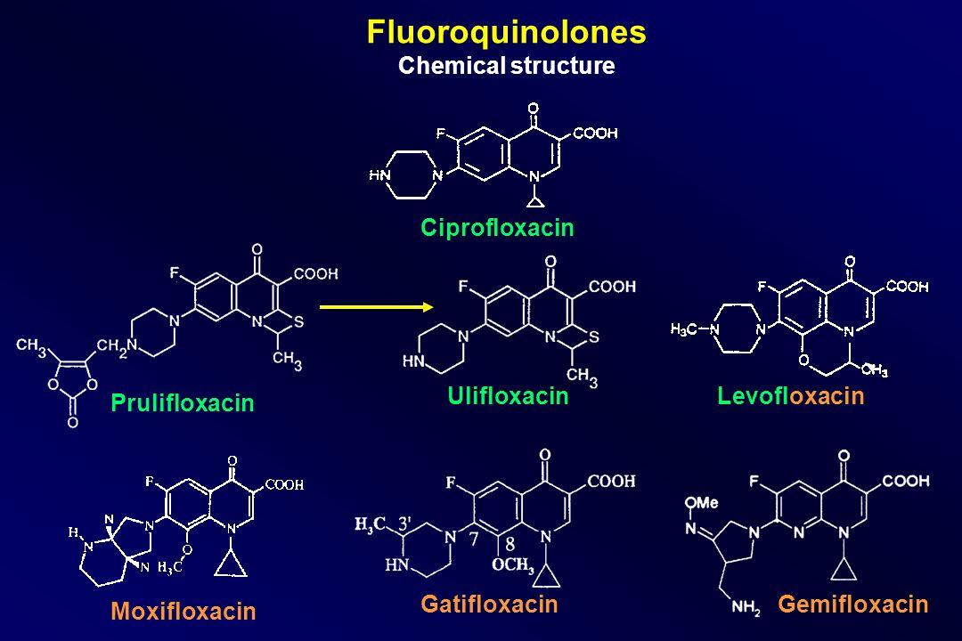 Ciprofloxacin Fluoroquinolones Chemical structure Levofloxacin Moxifloxacin Gemifloxacin Prulifloxacin Ulifloxacin Gatifloxacin
