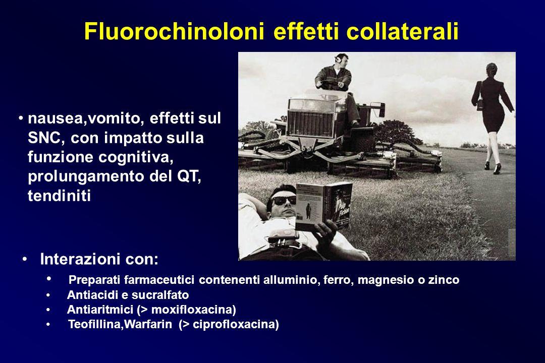 Fluorochinoloni effetti collaterali Interazioni con: Preparati farmaceutici contenenti alluminio, ferro, magnesio o zinco Antiacidi e sucralfato Antia