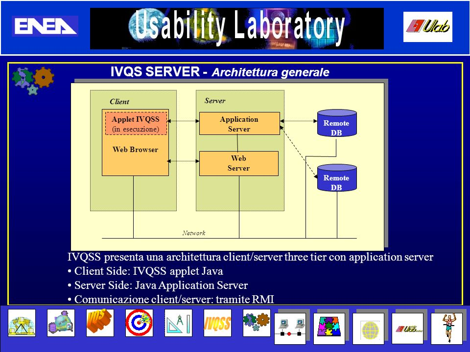 Network Web Browser Client Applet IVQSS (in esecuzione) Server Web Server Application Server Remote DB Remote DB IVQSS presenta una architettura clien