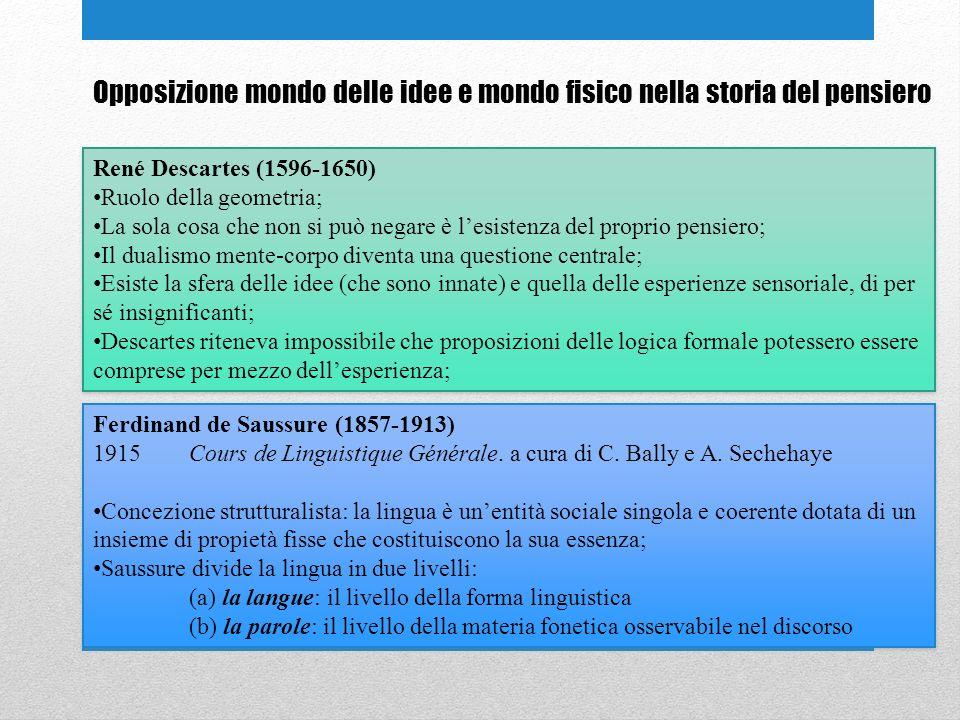 Opposizione mondo delle idee e mondo fisico nella storia del pensiero René Descartes (1596-1650) Ruolo della geometria; La sola cosa che non si può negare è lesistenza del proprio pensiero; Il dualismo mente-corpo diventa una questione centrale; Esiste la sfera delle idee (che sono innate) e quella delle esperienze sensoriale, di per sé insignificanti; Descartes riteneva impossibile che proposizioni delle logica formale potessero essere comprese per mezzo dellesperienza; René Descartes (1596-1650) Ruolo della geometria; La sola cosa che non si può negare è lesistenza del proprio pensiero; Il dualismo mente-corpo diventa una questione centrale; Esiste la sfera delle idee (che sono innate) e quella delle esperienze sensoriale, di per sé insignificanti; Descartes riteneva impossibile che proposizioni delle logica formale potessero essere comprese per mezzo dellesperienza; Ferdinand de Saussure (1857-1913) 1915Cours de Linguistique Générale.