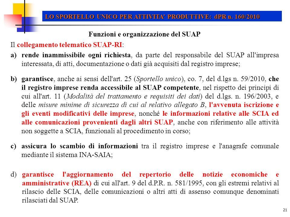 21 LO SPORTELLO UNICO PER ATTIVITA PRODUTTIVE: dPR n.