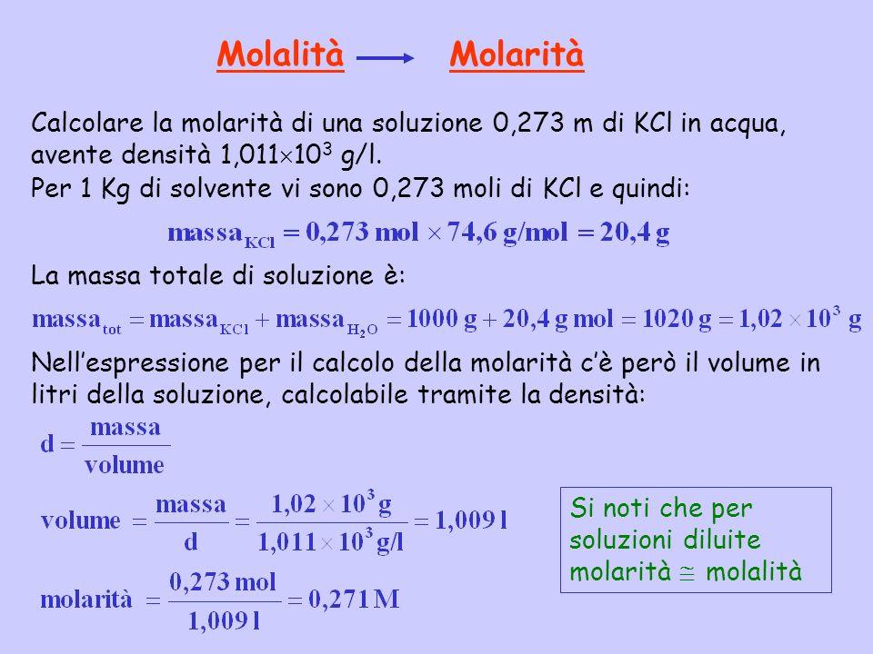Molalità Molarità Calcolare la molarità di una soluzione 0,273 m di KCl in acqua, avente densità 1,011 10 3 g/l. Per 1 Kg di solvente vi sono 0,273 mo