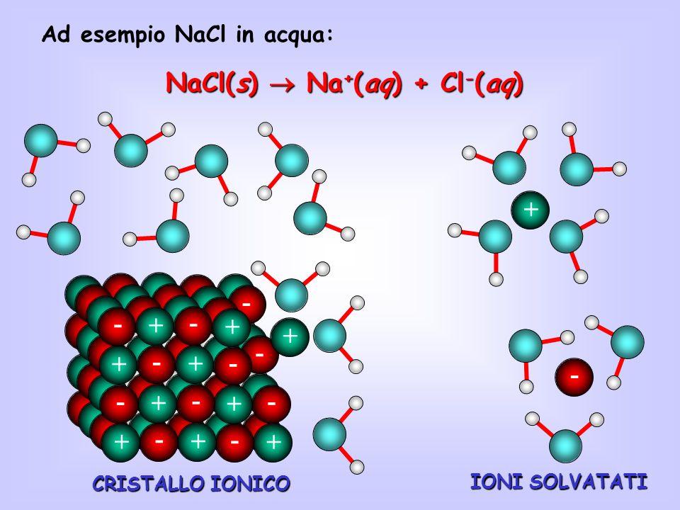 IONI SOLVATATI NaCl(s) Na + (aq) + Cl - (aq) + - Tale fenomeno è detto idratazione e lenergia elettrostatica di interazione di uno ione con le molecole di acqua è detta energia di idratazione.