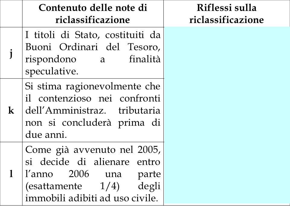 Contenuto delle note di riclassificazione Riflessi sulla riclassificazione j I titoli di Stato, costituiti da Buoni Ordinari del Tesoro, rispondono a