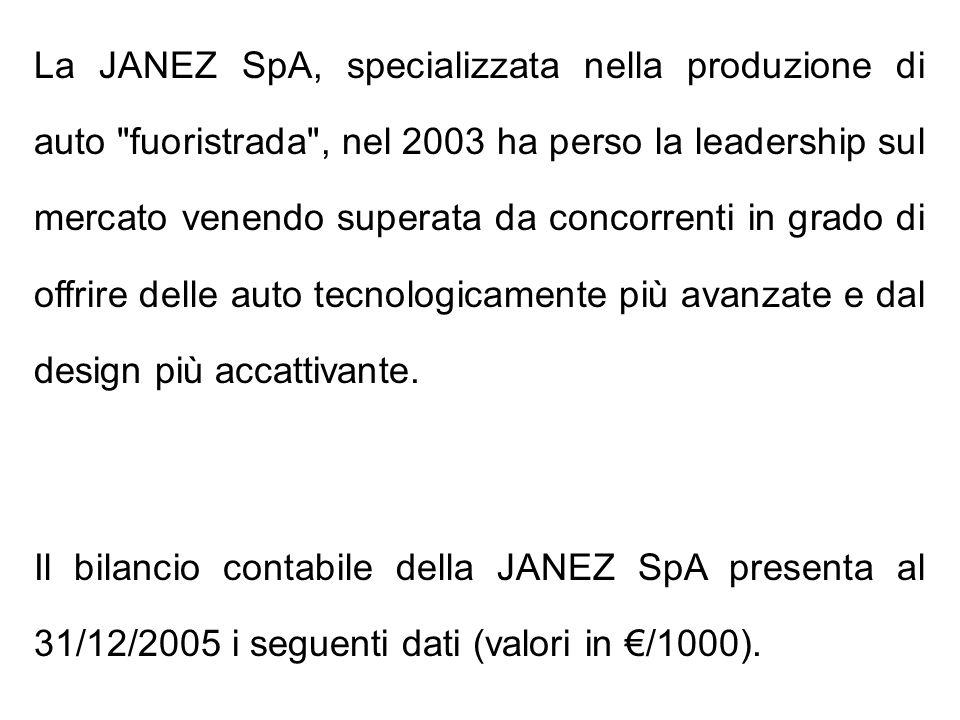 La JANEZ SpA, specializzata nella produzione di auto