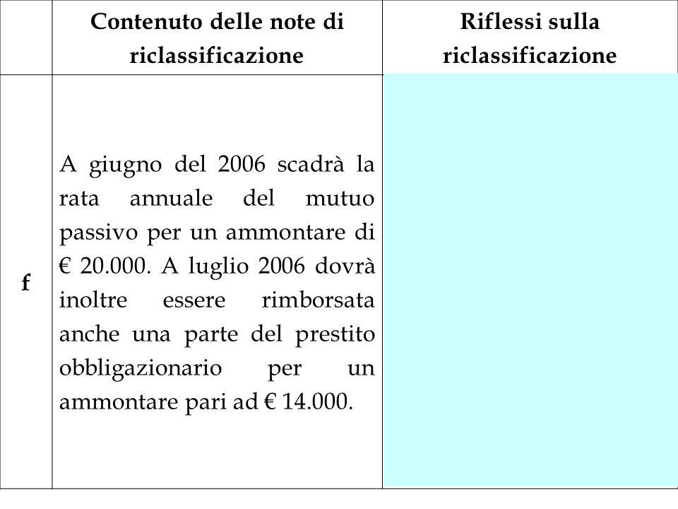 Contenuto delle note di riclassificazione Riflessi sulla riclassificazione f A giugno del 2006 scadrà la rata annuale del mutuo passivo per un ammonta