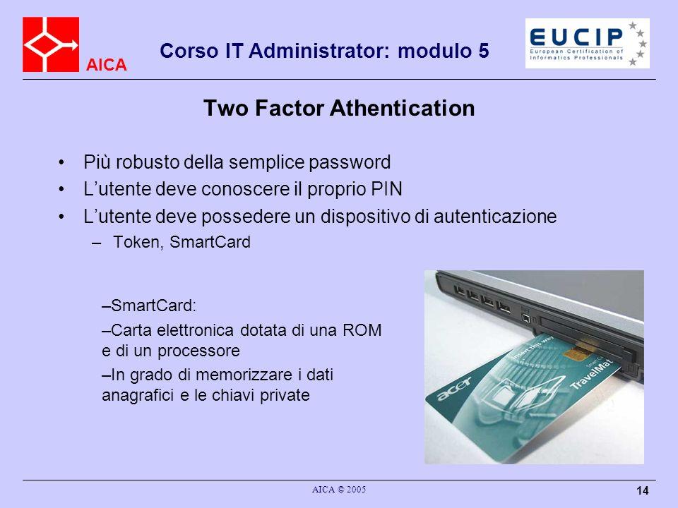 AICA Corso IT Administrator: modulo 5 AICA © 2005 14 Two Factor Athentication Più robusto della semplice password Lutente deve conoscere il proprio PI