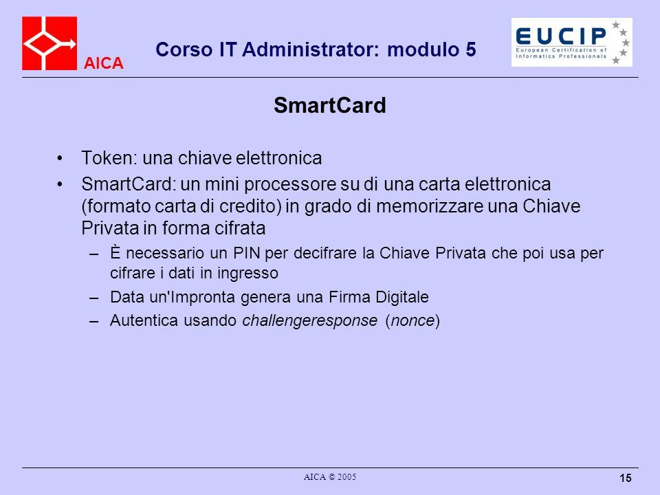AICA Corso IT Administrator: modulo 5 AICA © 2005 15 SmartCard Token: una chiave elettronica SmartCard: un mini processore su di una carta elettronica