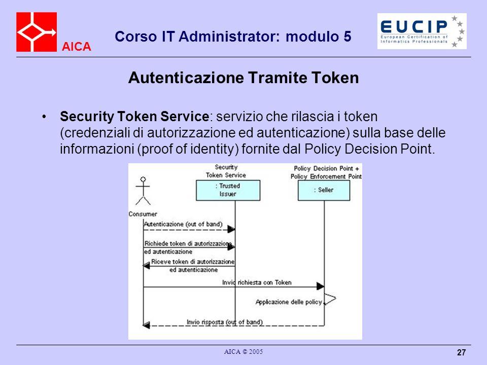 AICA Corso IT Administrator: modulo 5 AICA © 2005 27 Autenticazione Tramite Token Security Token Service: servizio che rilascia i token (credenziali d