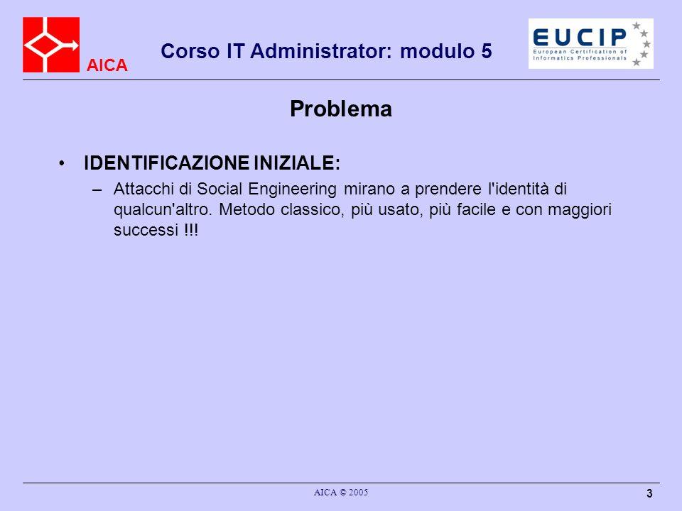 AICA Corso IT Administrator: modulo 5 AICA © 2005 44 Controllo D accesso DAC (Discretionary Access Control) : controllo di accesso discrezionale.