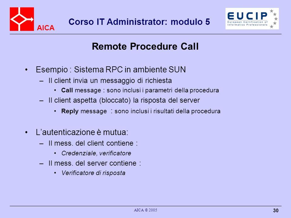 AICA Corso IT Administrator: modulo 5 AICA © 2005 30 Remote Procedure Call Esempio : Sistema RPC in ambiente SUN –Il client invia un messaggio di rich