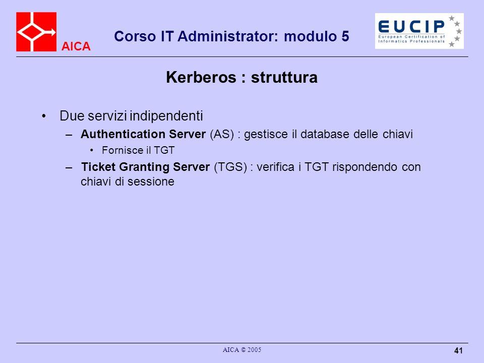 AICA Corso IT Administrator: modulo 5 AICA © 2005 41 Kerberos : struttura Due servizi indipendenti –Authentication Server (AS) : gestisce il database