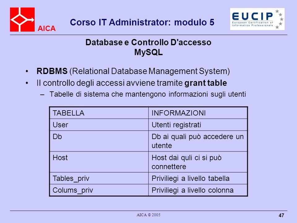 AICA Corso IT Administrator: modulo 5 AICA © 2005 47 Database e Controllo D'accesso MySQL RDBMS (Relational Database Management System) Il controllo d