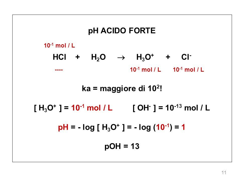 11 pH ACIDO FORTE 10 -1 mol / L HCl + H 2 O H 3 O + + Cl - ---- 10 -1 mol / L 10 -1 mol / L ka = maggiore di 10 2 ! [ H 3 O + ] = 10 -1 mol / L [ OH -