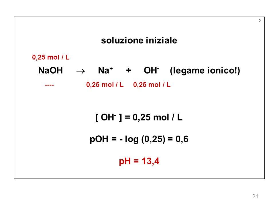 21 2 soluzione iniziale 0,25 mol / L NaOH Na + + OH - (legame ionico!) ---- 0,25 mol / L 0,25 mol / L [ OH - ] = 0,25 mol / L pOH = - log (0,25) = 0,6
