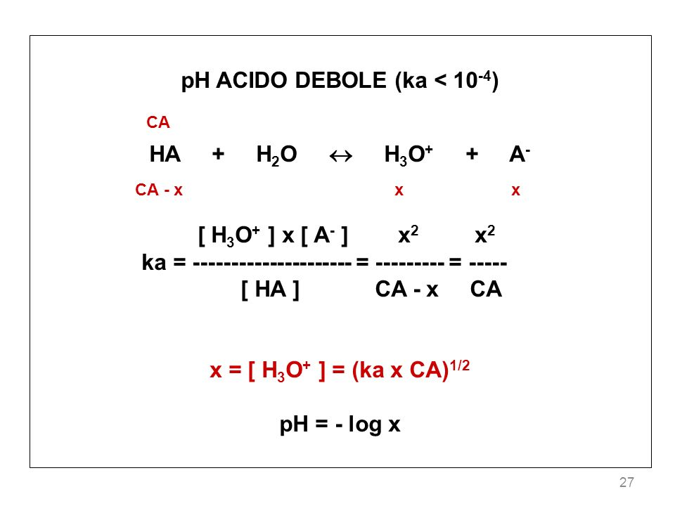 27 pH ACIDO DEBOLE (ka < 10 -4 ) CA HA + H 2 O H 3 O + + A - CA - x x x [ H 3 O + ] x [ A - ] x 2 x 2 ka = --------------------- = --------- = ----- [