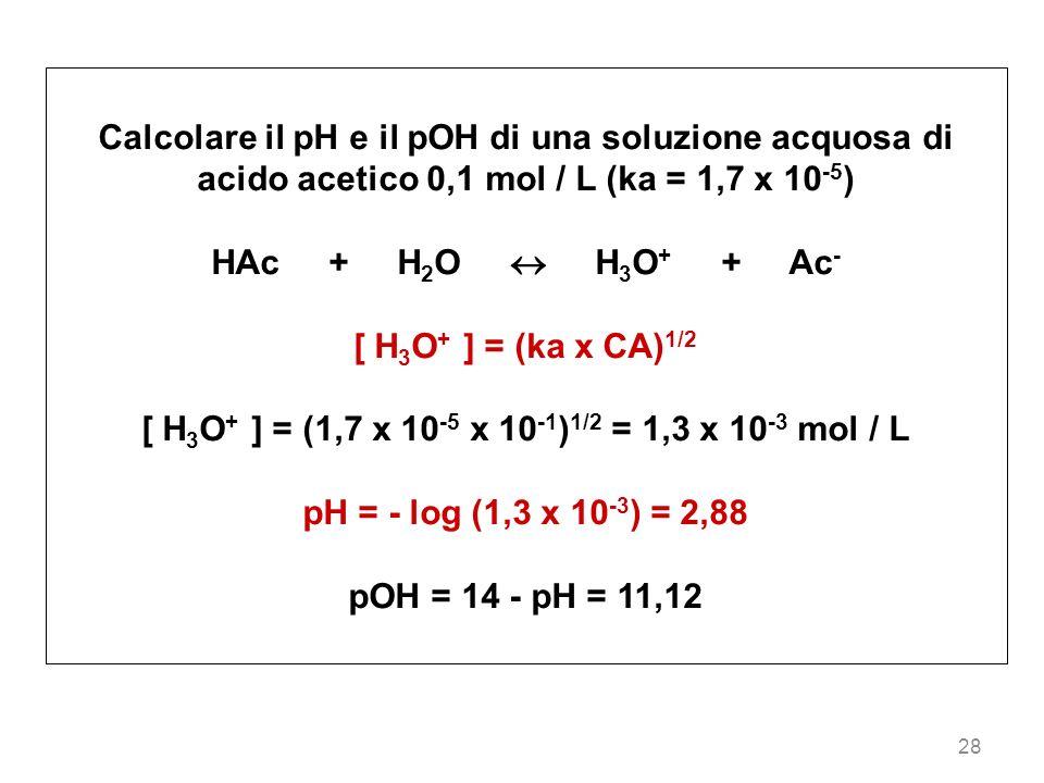 28 Calcolare il pH e il pOH di una soluzione acquosa di acido acetico 0,1 mol / L (ka = 1,7 x 10 -5 ) HAc + H 2 O H 3 O + + Ac - [ H 3 O + ] = (ka x C