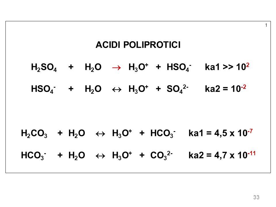 33 1 ACIDI POLIPROTICI H 2 SO 4 +H 2 O H 3 O + +HSO 4 - ka1 >> 10 2 HSO 4 - +H 2 O H 3 O + +SO 4 2- ka2 = 10 -2 H 2 CO 3 +H 2 O H 3 O + +HCO 3 - ka1 =