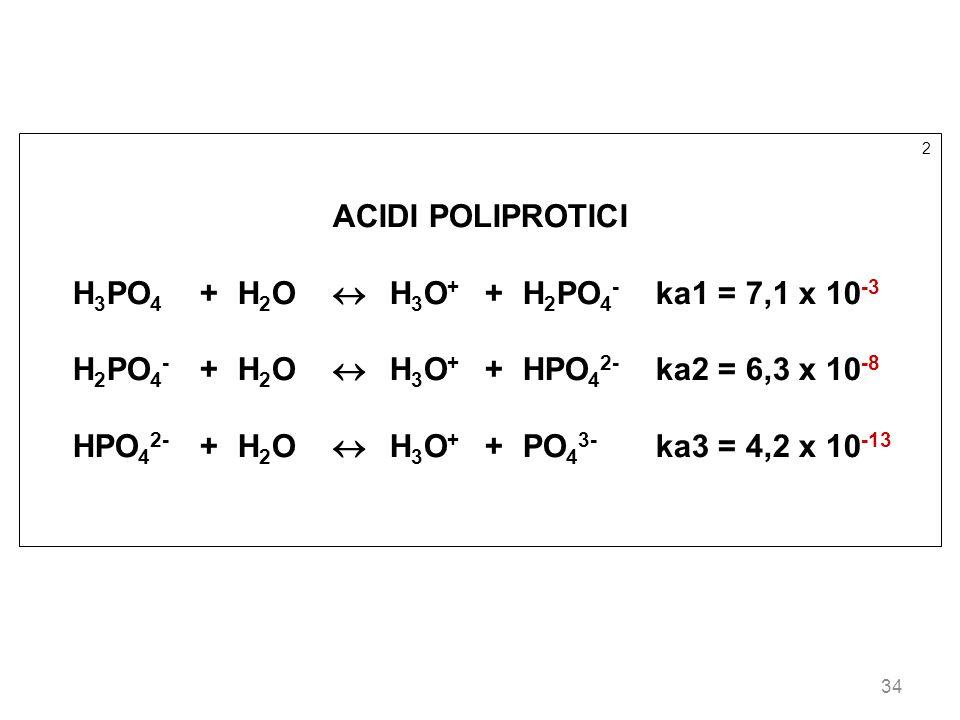 34 2 ACIDI POLIPROTICI H 3 PO 4 +H 2 O H 3 O + +H 2 PO 4 - ka1 = 7,1 x 10 -3 H 2 PO 4 - +H 2 O H 3 O + +HPO 4 2- ka2 = 6,3 x 10 -8 HPO 4 2- +H 2 O H 3