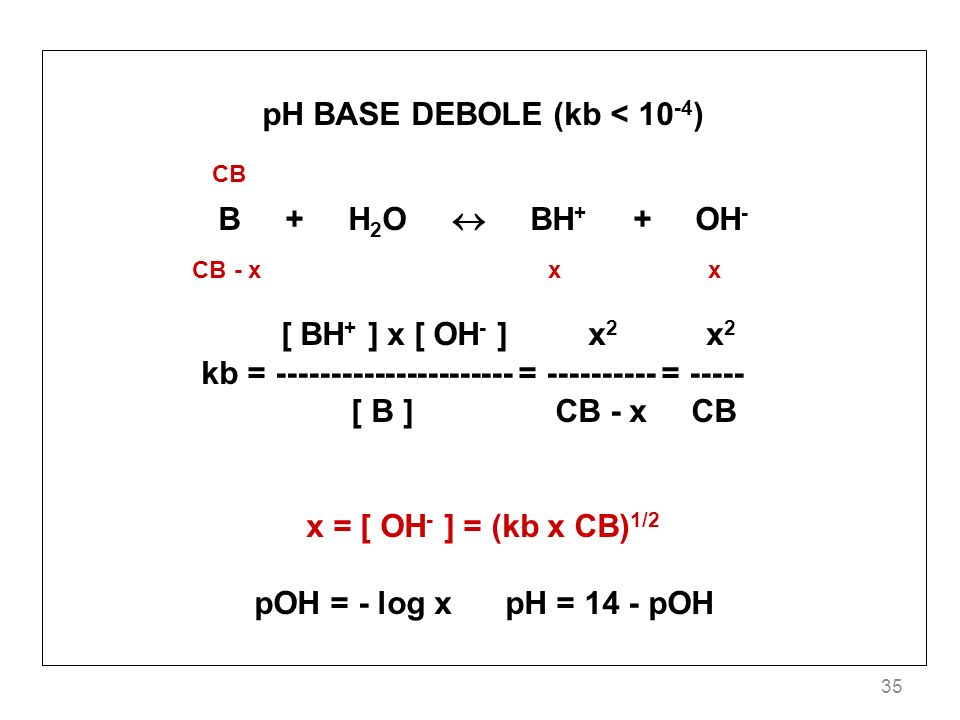 35 pH BASE DEBOLE (kb < 10 -4 ) CB B + H 2 O BH + + OH - CB - x x x [ BH + ] x [ OH - ] x 2 x 2 kb = ---------------------- = ---------- = ----- [ B ]