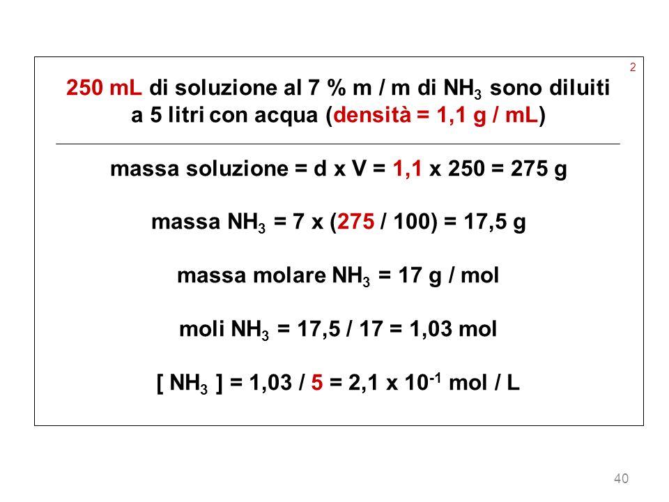 40 2 250 mL di soluzione al 7 % m / m di NH 3 sono diluiti a 5 litri con acqua (densità = 1,1 g / mL) massa soluzione = d x V = 1,1 x 250 = 275 g mass