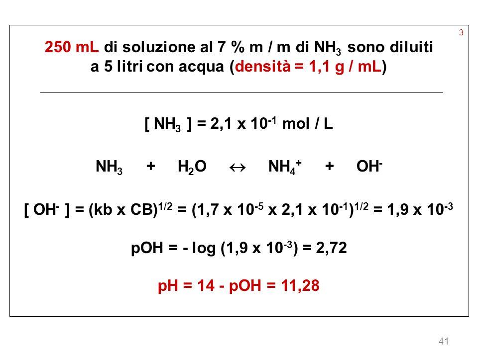 41 3 250 mL di soluzione al 7 % m / m di NH 3 sono diluiti a 5 litri con acqua (densità = 1,1 g / mL) [ NH 3 ] = 2,1 x 10 -1 mol / L NH 3 + H 2 O NH 4
