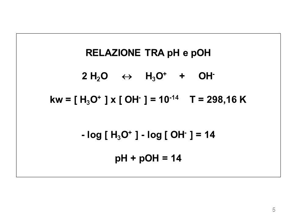 5 RELAZIONE TRA pH e pOH 2 H 2 O H 3 O + + OH - kw = [ H 3 O + ] x [ OH - ] = 10 -14 T = 298,16 K - log [ H 3 O + ] - log [ OH - ] = 14 pH + pOH = 14