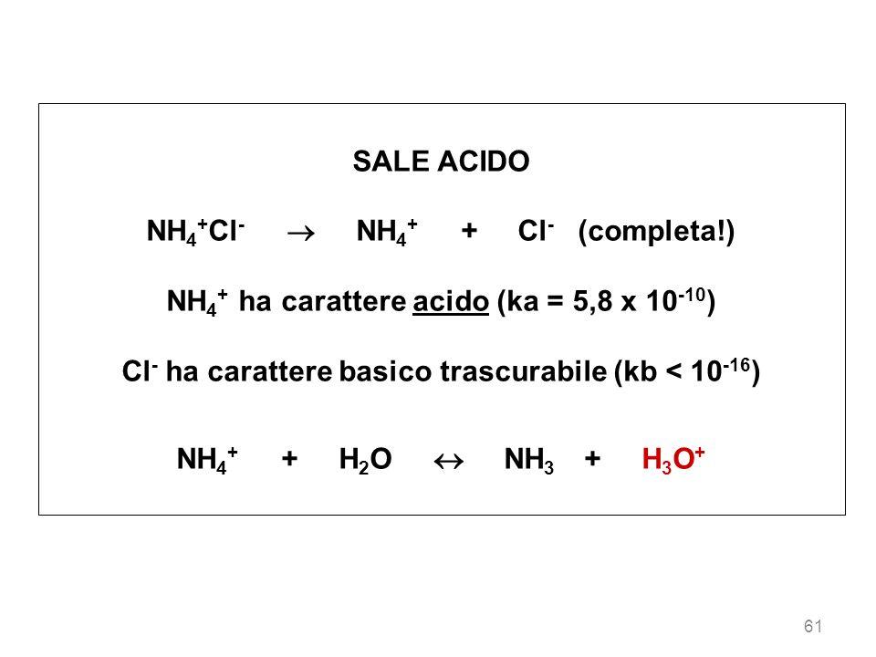 61 SALE ACIDO NH 4 + Cl - NH 4 + + Cl - (completa!) NH 4 + ha carattere acido (ka = 5,8 x 10 -10 ) Cl - ha carattere basico trascurabile (kb < 10 -16