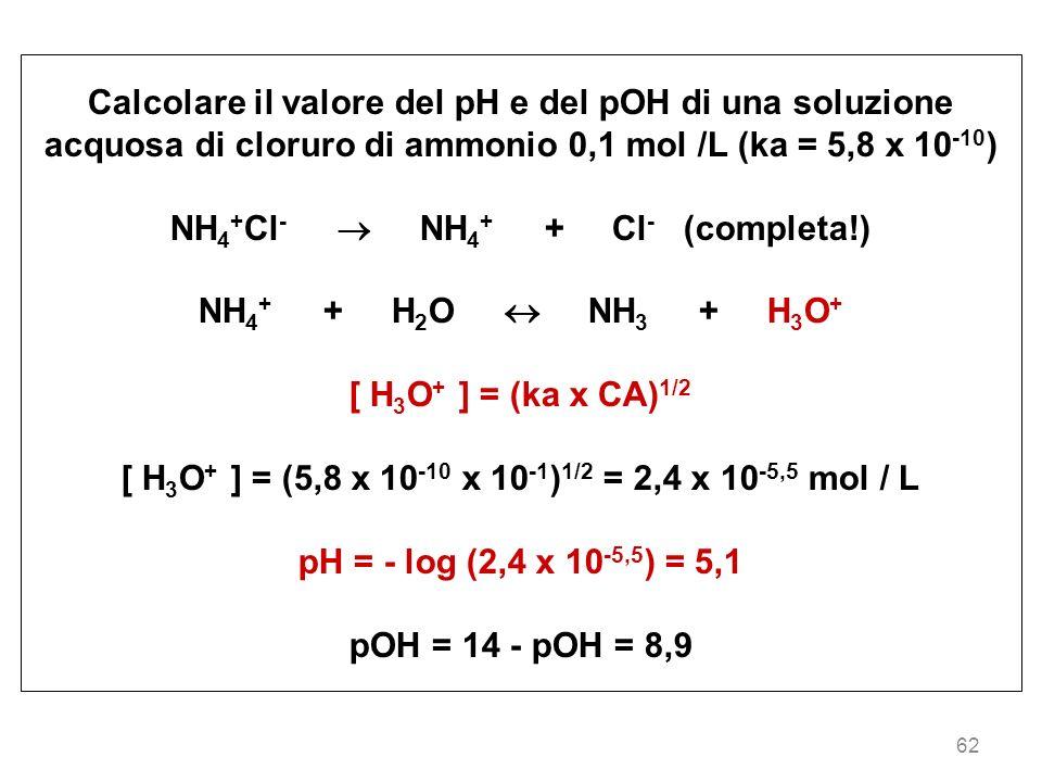 62 Calcolare il valore del pH e del pOH di una soluzione acquosa di cloruro di ammonio 0,1 mol /L (ka = 5,8 x 10 -10 ) NH 4 + Cl - NH 4 + + Cl - (comp