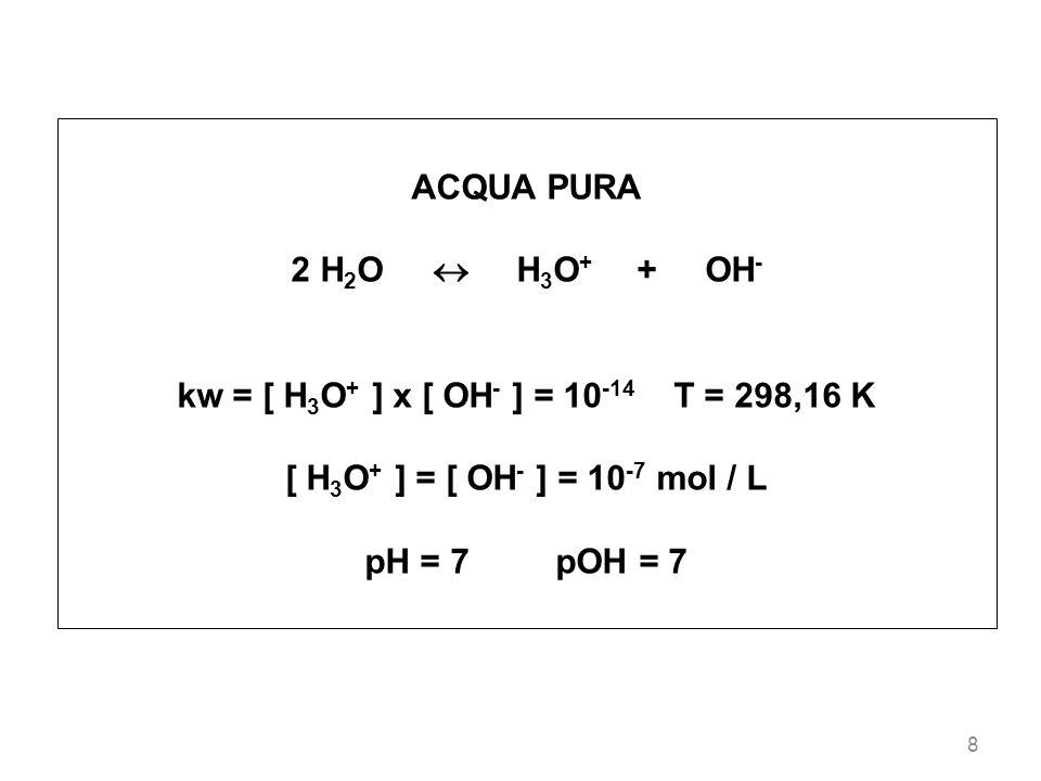 8 ACQUA PURA 2 H 2 O H 3 O + + OH - kw = [ H 3 O + ] x [ OH - ] = 10 -14 T = 298,16 K [ H 3 O + ] = [ OH - ] = 10 -7 mol / L pH = 7 pOH = 7