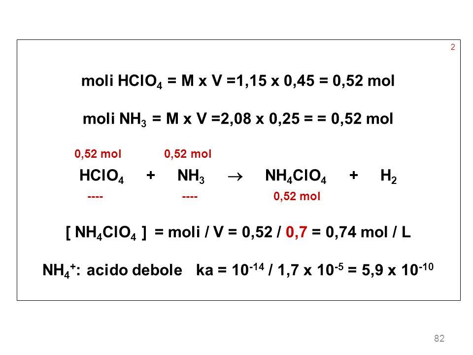 82 2 moli HClO 4 = M x V =1,15 x 0,45 = 0,52 mol moli NH 3 = M x V =2,08 x 0,25 = = 0,52 mol 0,52 mol 0,52 mol HClO 4 + NH 3 NH 4 ClO 4 + H 2 ---- ---