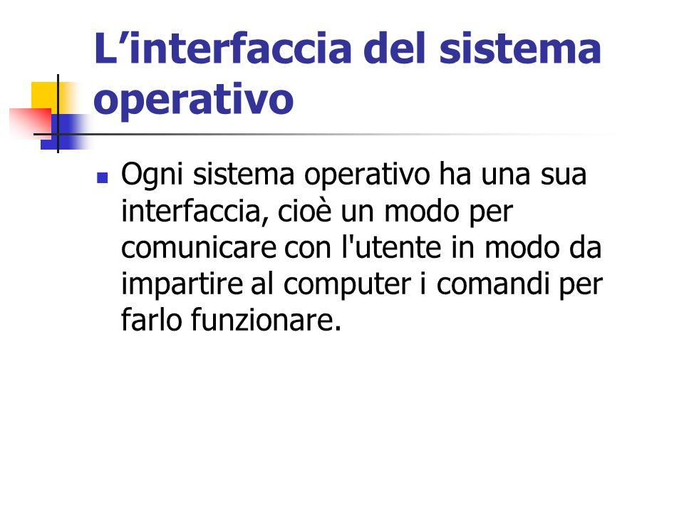 Linterfaccia del sistema operativo Ogni sistema operativo ha una sua interfaccia, cioè un modo per comunicare con l'utente in modo da impartire al com