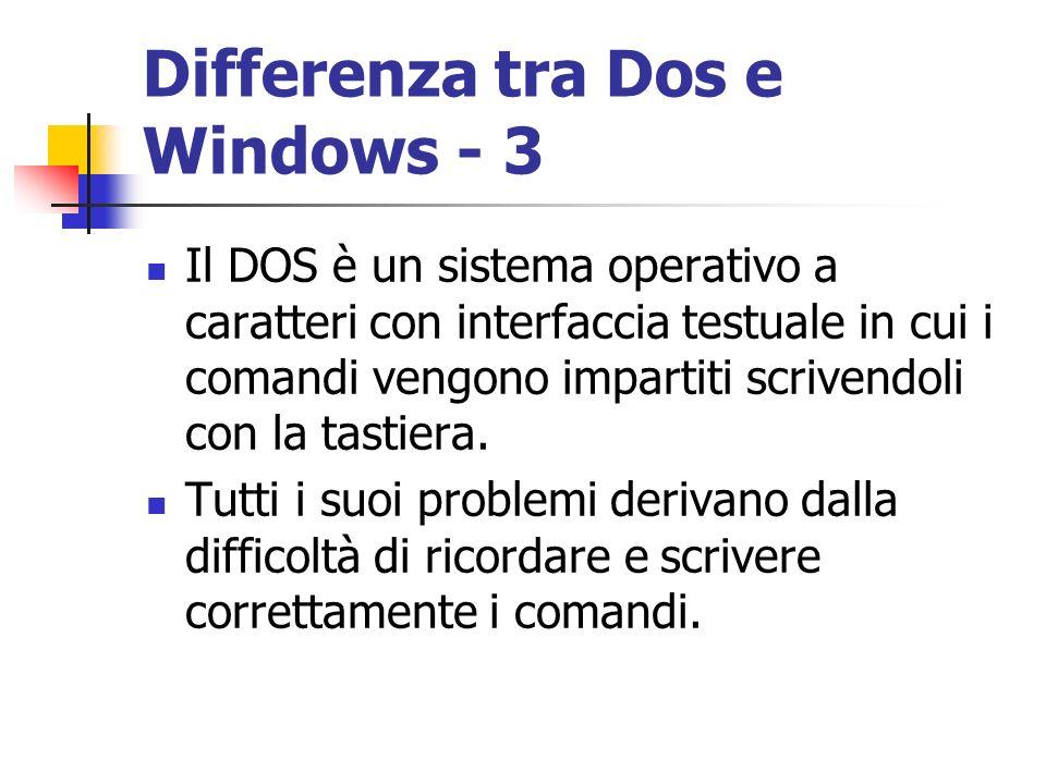 Differenza tra Dos e Windows - 3 Il DOS è un sistema operativo a caratteri con interfaccia testuale in cui i comandi vengono impartiti scrivendoli con