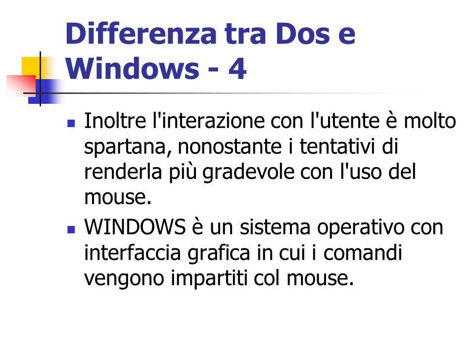 Differenza tra Dos e Windows - 4 Inoltre l'interazione con l'utente è molto spartana, nonostante i tentativi di renderla più gradevole con l'uso del m