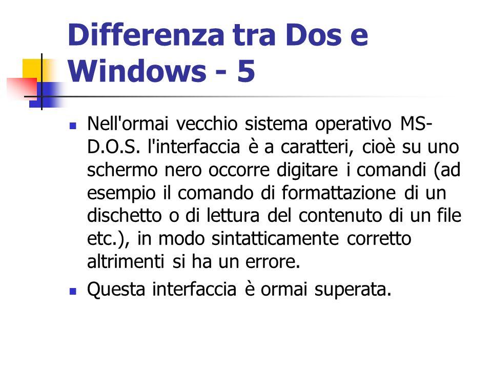 Differenza tra Dos e Windows - 5 Nell'ormai vecchio sistema operativo MS- D.O.S. l'interfaccia è a caratteri, cioè su uno schermo nero occorre digitar
