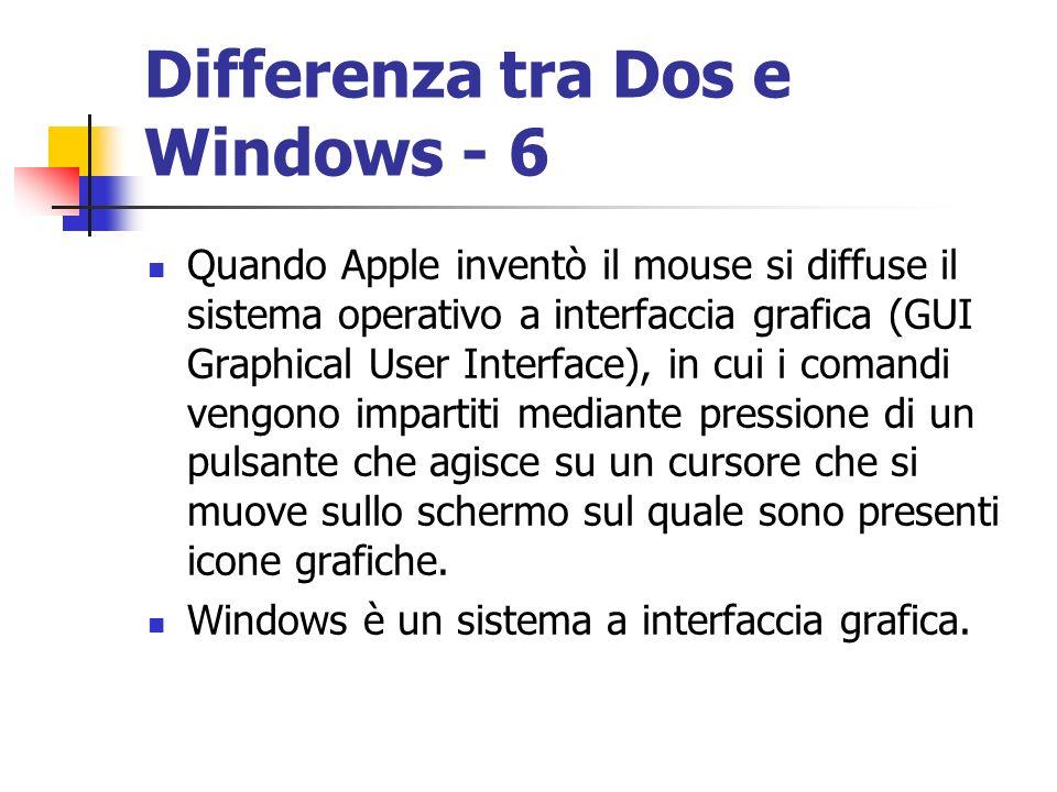 Differenza tra Dos e Windows - 6 Quando Apple inventò il mouse si diffuse il sistema operativo a interfaccia grafica (GUI Graphical User Interface), i